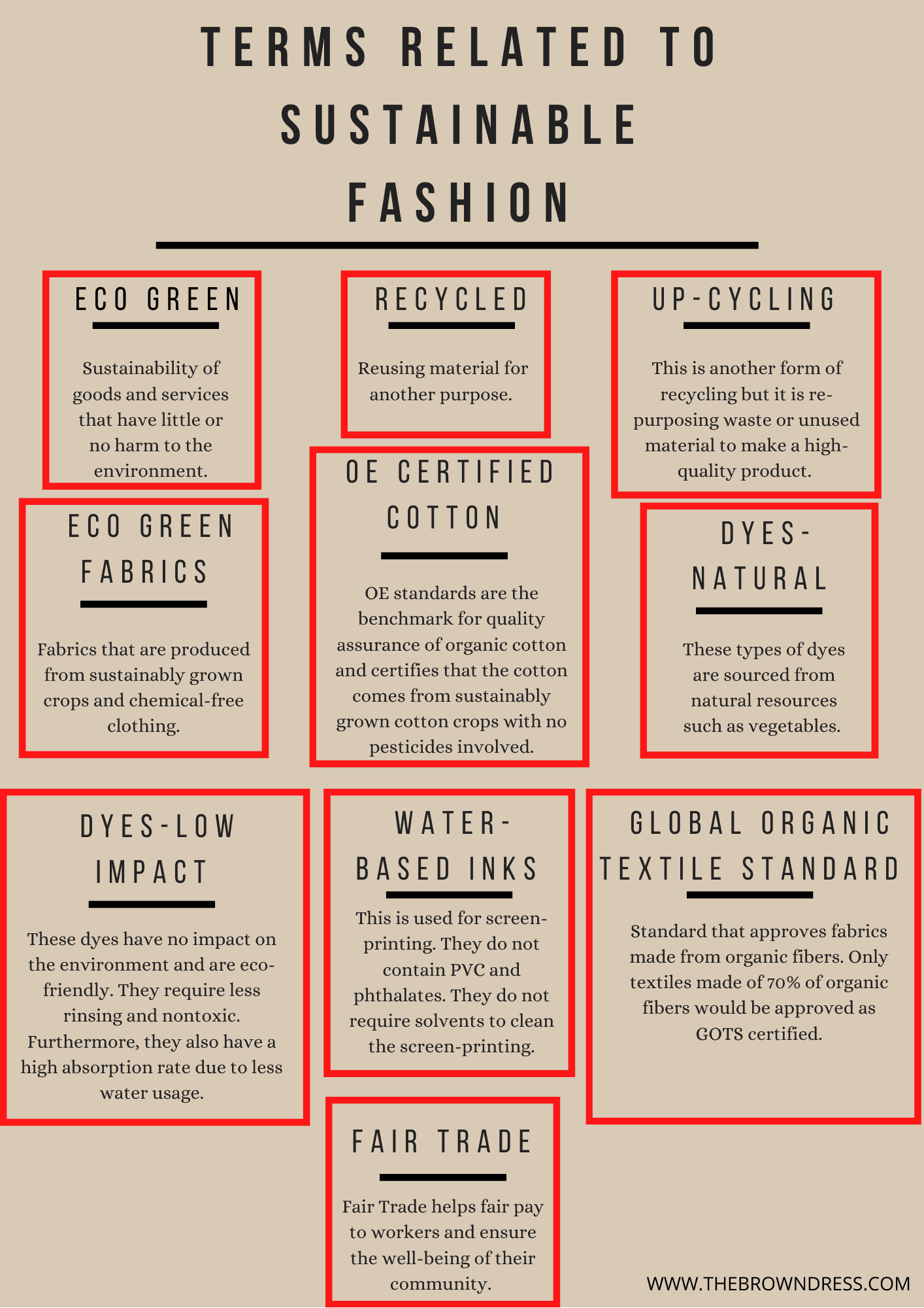 sustainable fashion eco-terms
